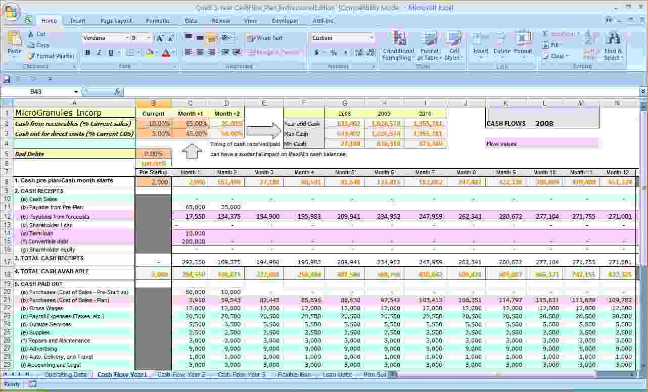 cash flow budget template