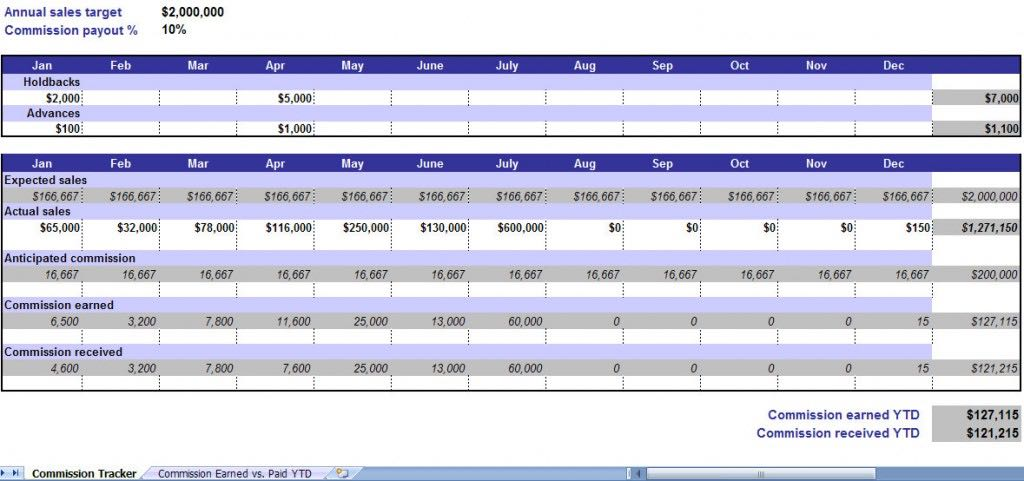 daily sales report format for sales executive