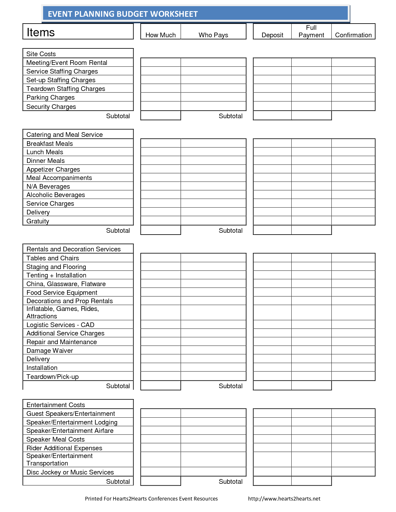 event budget template google docs sample