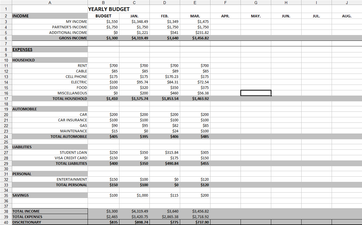 free budget template 1