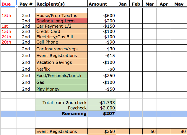 free monthly budget template 1