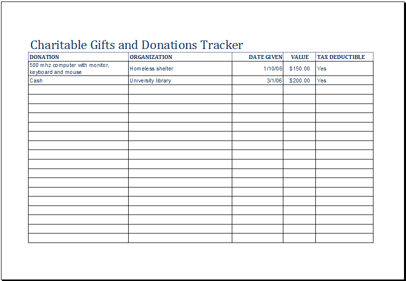 goodwill donation tracker sample