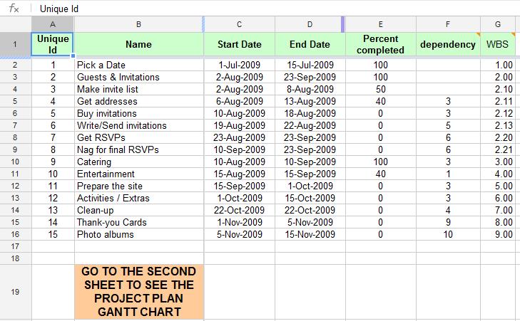 google sheets template budget sample