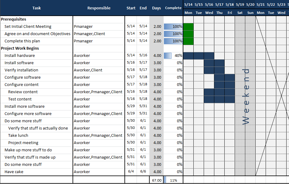 multiple project tracking template excel sample 1