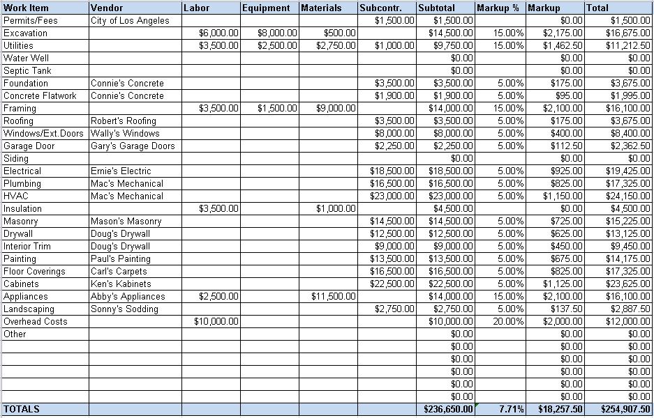 sample estimate residential building