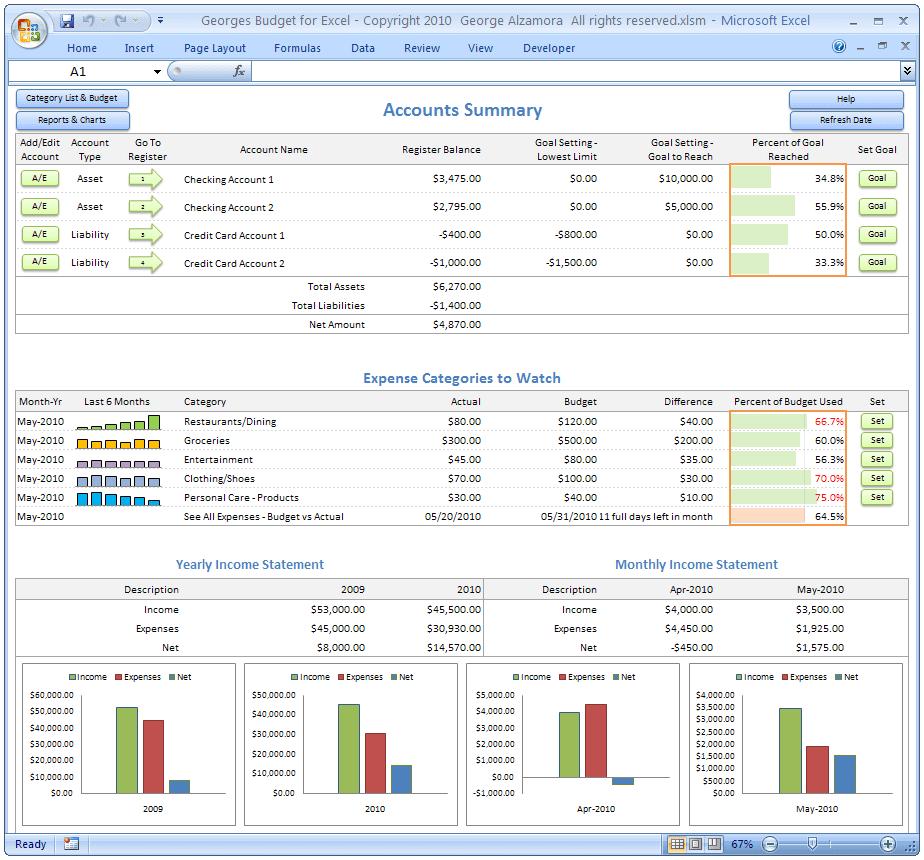 startup budget template xls sample