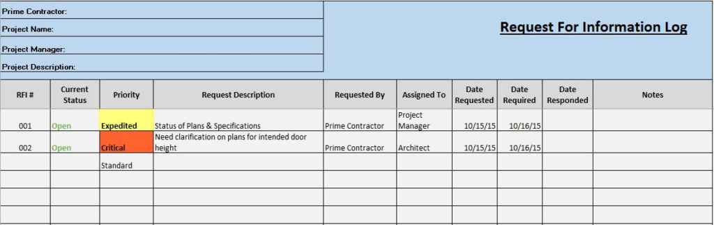 contract management spreadsheet examples