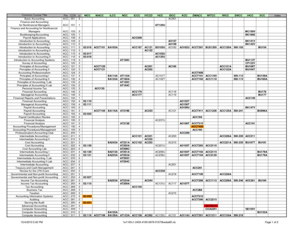 excel sheet format for daily expenses sample