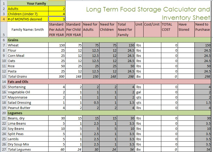 food inventory spreadsheet printable sample