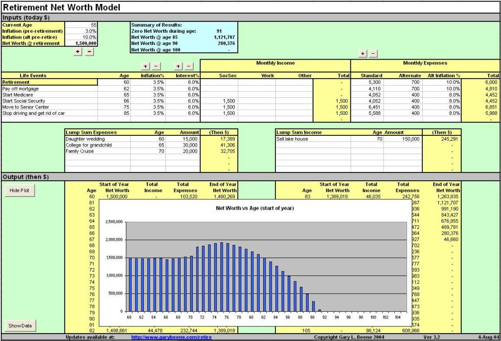 Retirement Cash Flow Calculator Excel