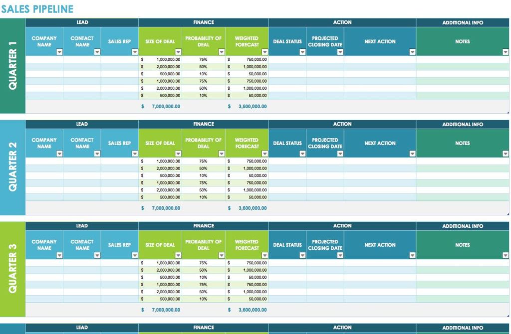 Sales Forecast Template Excel Free