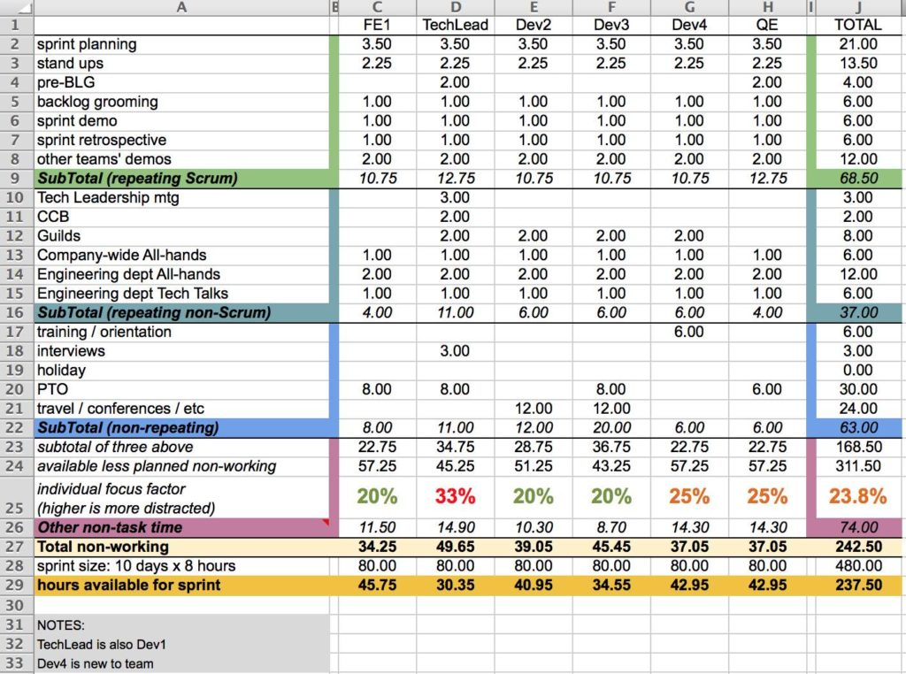 resource management excel template free