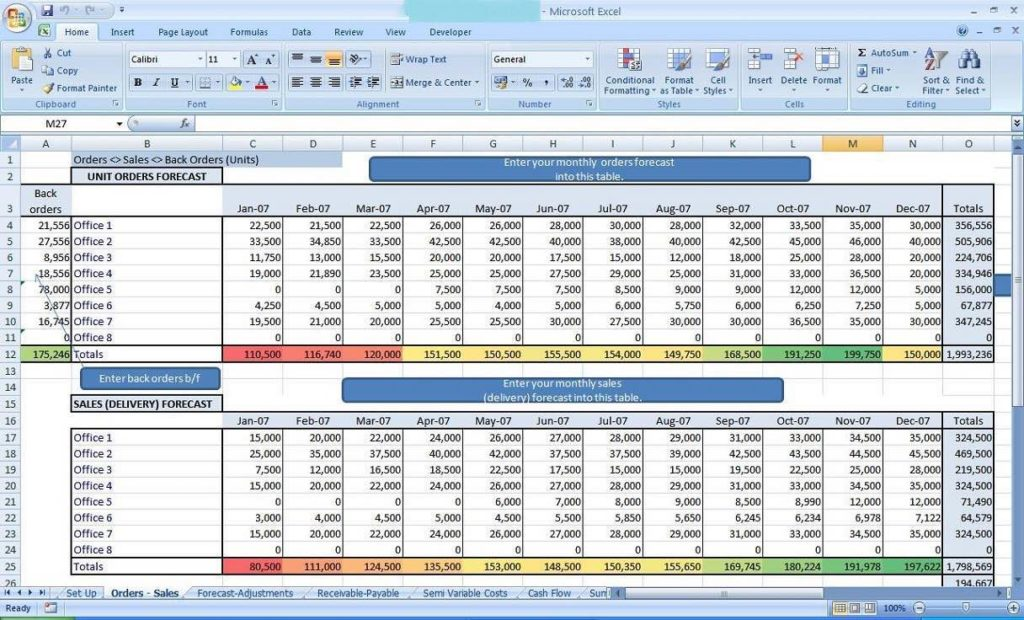 Employee KPI Template Excel