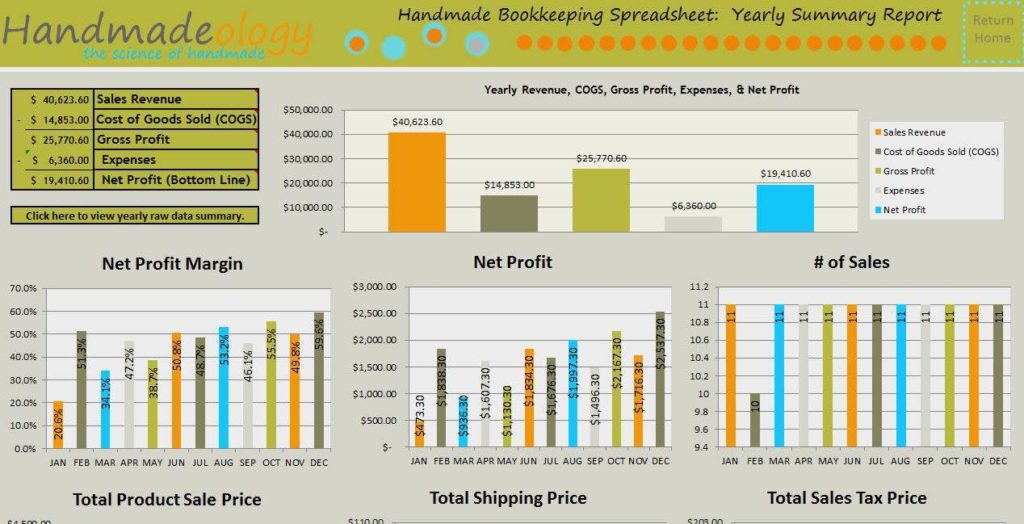 Farm Expense Spreadsheet Template 1