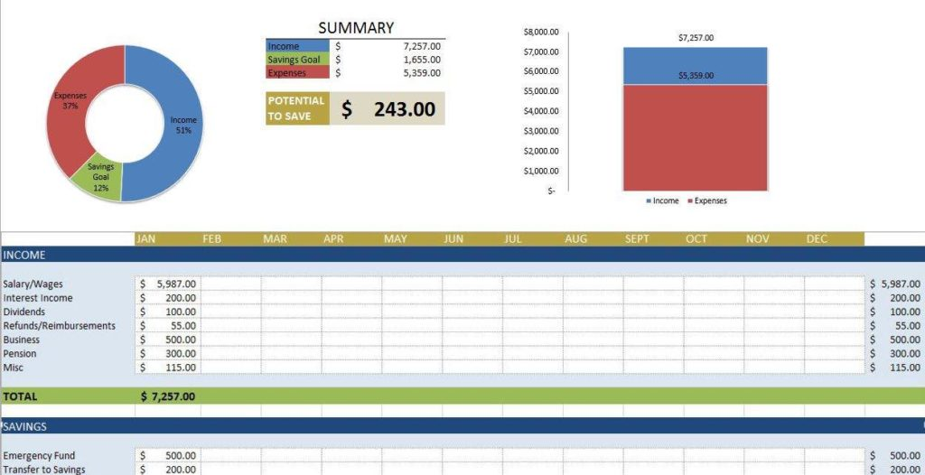 Monthly Expense Tracking Spreadsheet and Vehicle Expense Tracking Spreadsheet