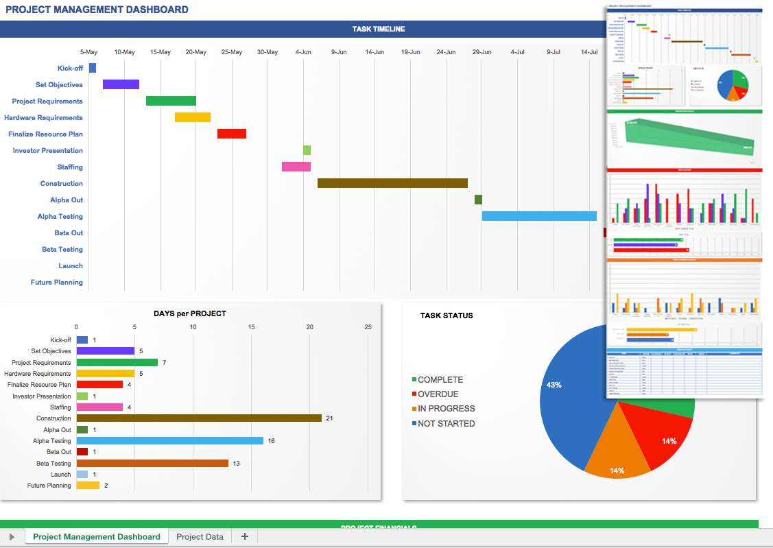 Project Management Excel Spreadsheets and Project Tracking Spreadsheet Excel Free