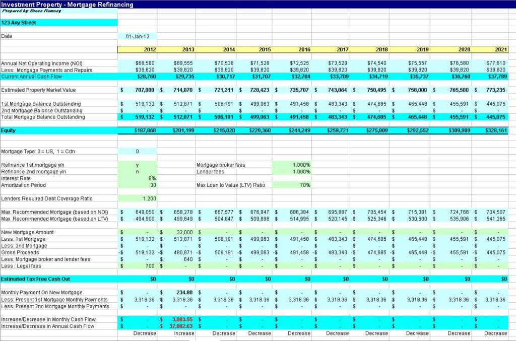 Real Estate Investment Analysis Spreadsheet and Real Estate Rental Investment Spreadsheet