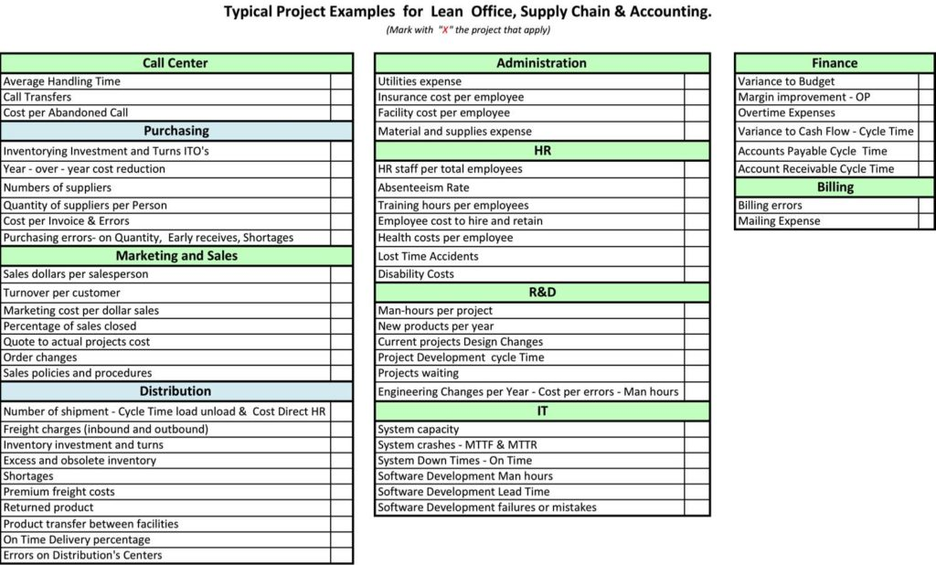 Sample Office Supply Inventory List Template and Small Business Inventory Spreadsheet Template