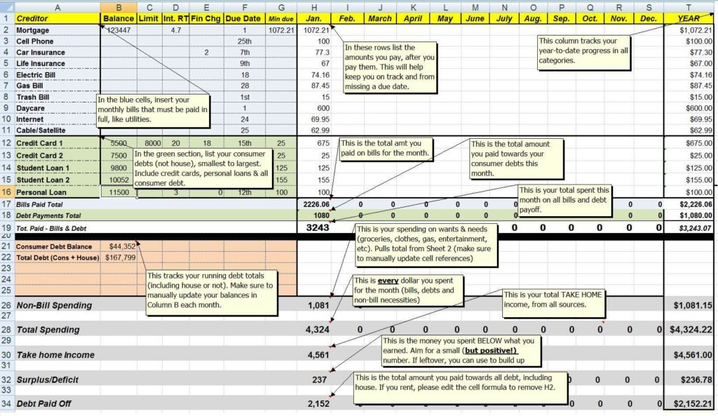 Debt Management Templates and Debt Reduction Spreadsheet Excel