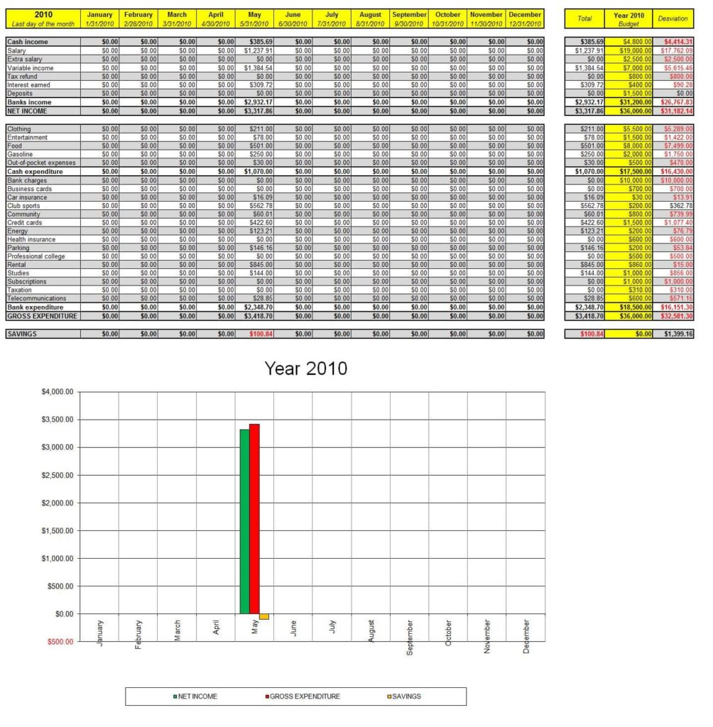 Expense Tracking Spreadsheet Excel And Budget Tracking Spreadsheet Excel