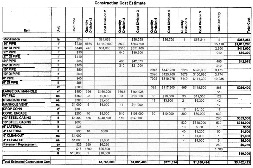 Job Cost Spreadsheet For Construction And Job Costing Template For Construction