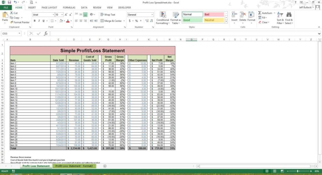 Profit and Loss Spreadsheets with Profit and Loss Account in Excel