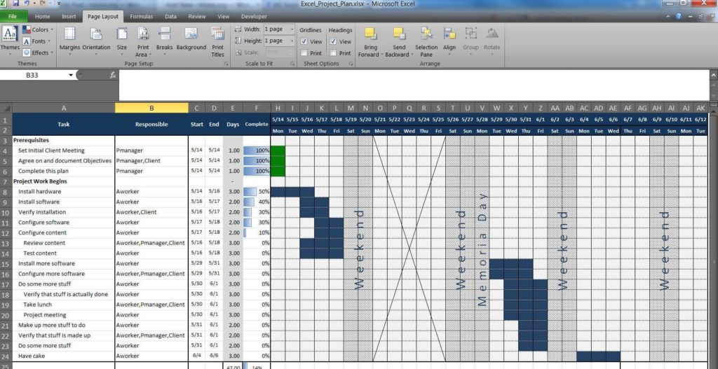 Project Management Excel Spreadsheet Template And Project Management Timeline Excel Template Free