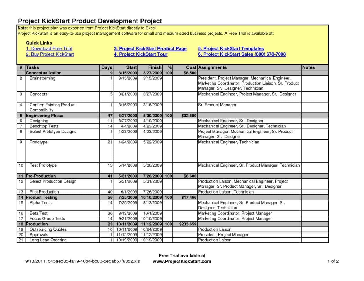 Project Management Spreadsheet Microsoft Excel And Project Budget Excel Spreadsheet Template