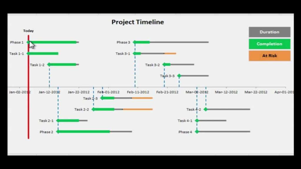 Project Schedule Template Word And Project Timeline Spreadsheet Template