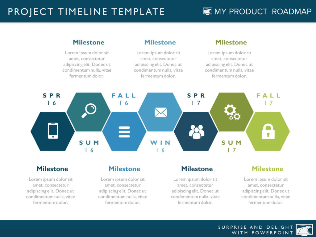 Project Timeline Templates Free And Project Timeline Filetype Xls