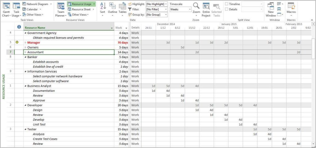 Resource Capacity Planning Template In Excel Spreadsheet And Resource Planning Spreadsheet Excel