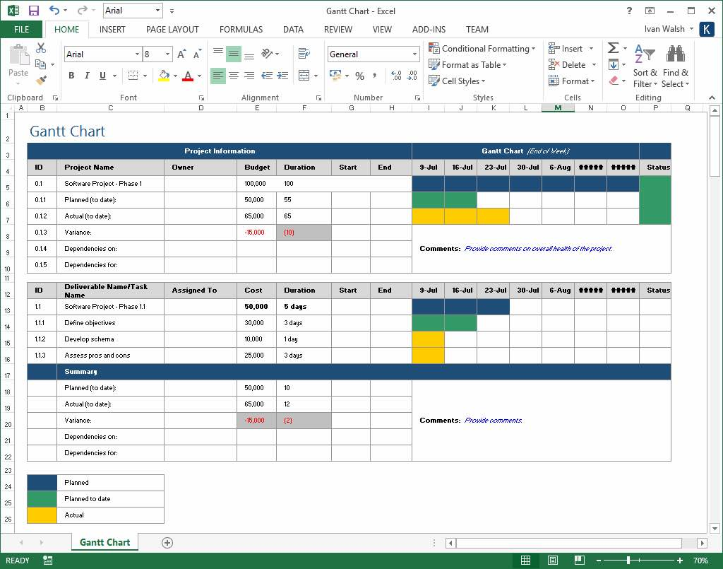 Resource Capacity Planning Xls and Free Resource Capacity Planning Template