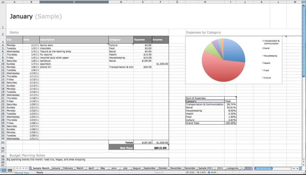 Spreadsheet To Track Expenses And Income And Expense Tracking Spreadsheet For Mac