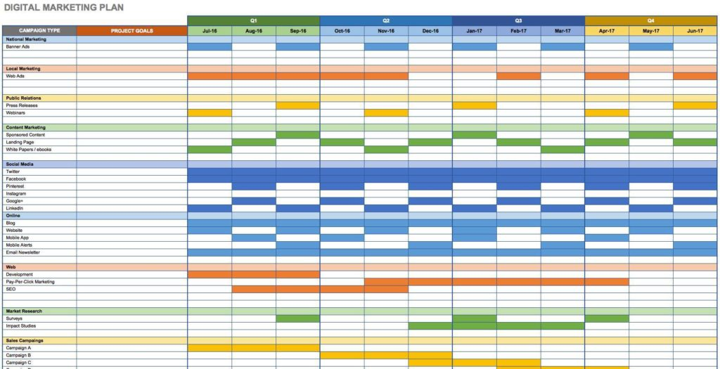 Staff Resource Planning Spreadsheet And Resource Planning Spreadsheet Xls