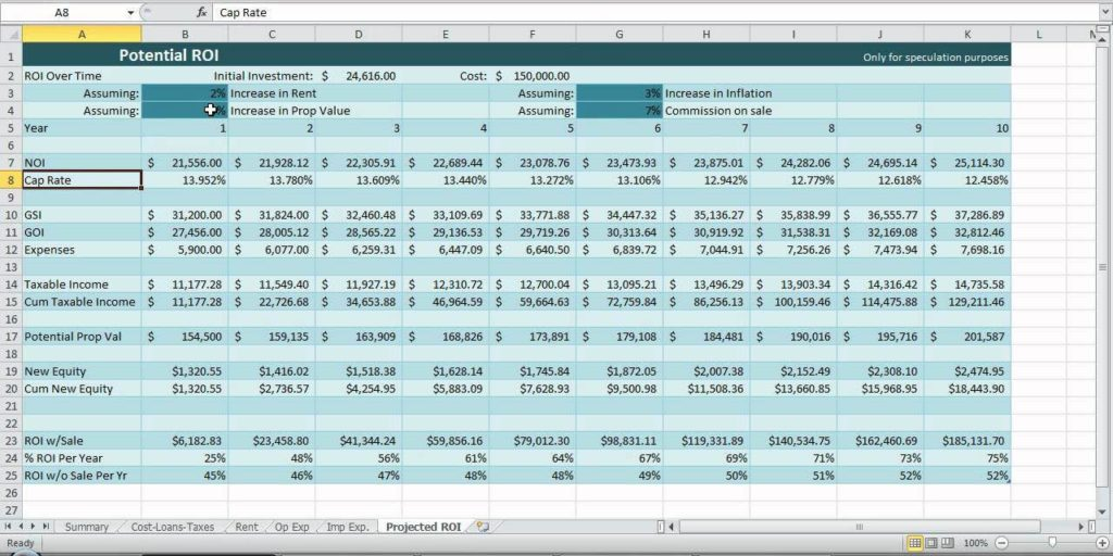 Ratio Analysis In Excel Free Download And Financial Analysis Project Report Sample