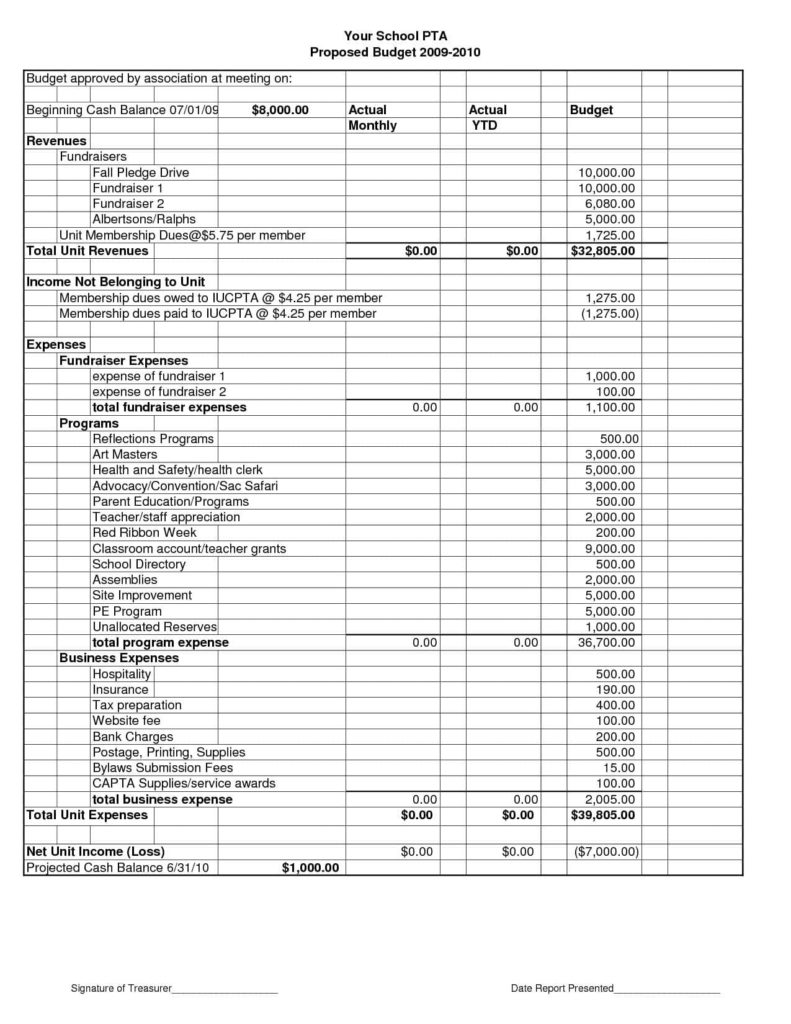 Copy Of Church Budget And Church Monthly Financial Report Template