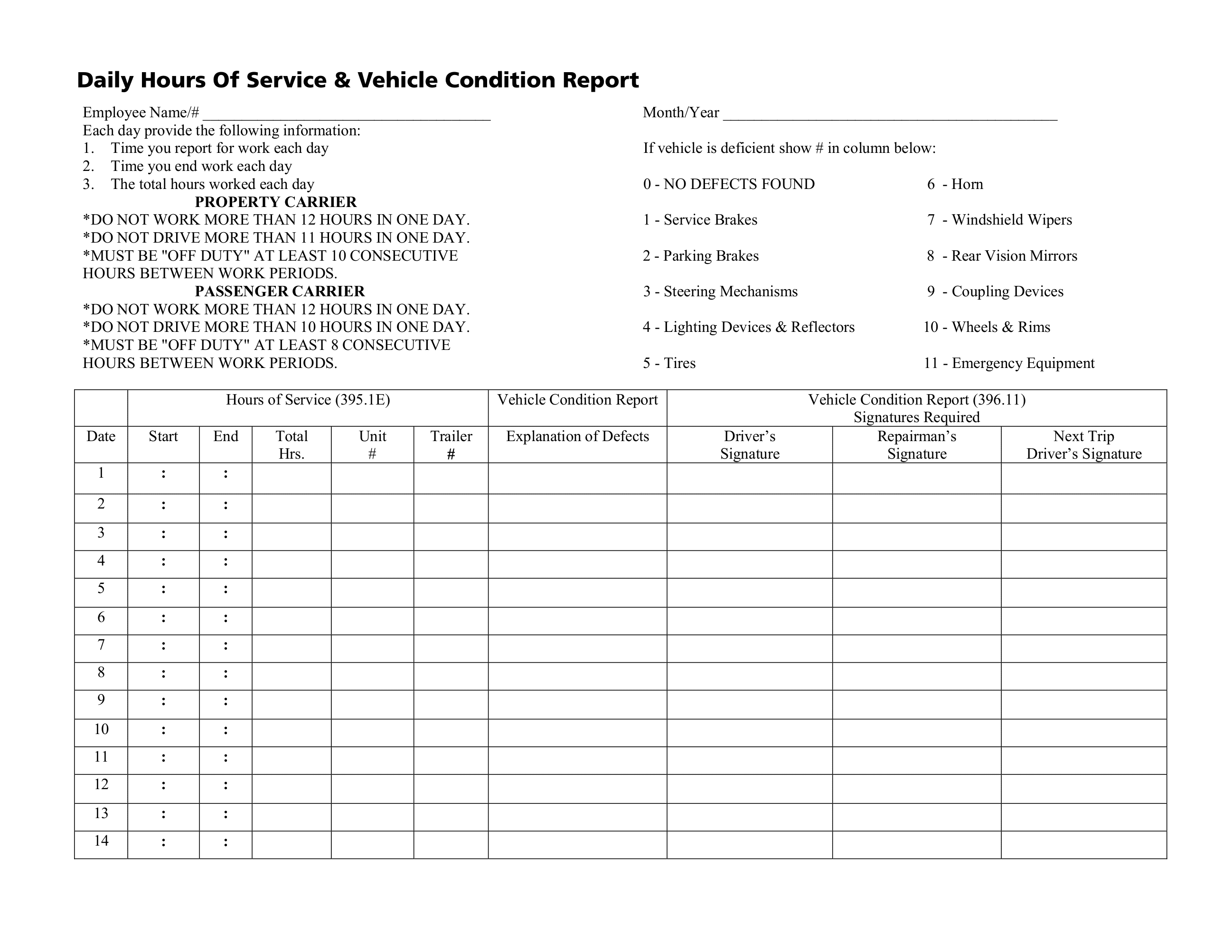 Drivers Daily Vehicle Inspection Report Form And Driver Vehicle Inspection Report Forms