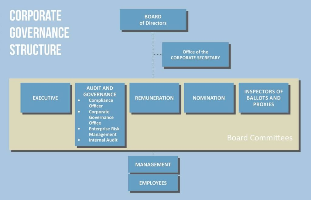 Example Risk Management Report To Board And Project Report On Enterprise Risk Management