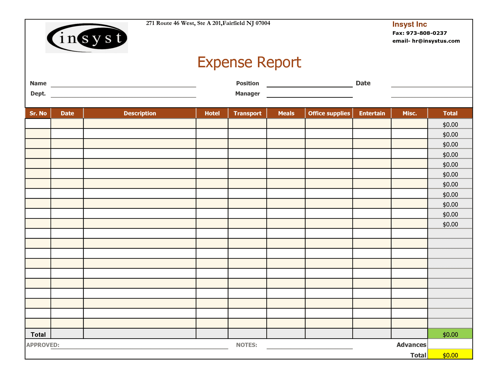 Expense Report Template For Mac And Expense Report Template Numbers