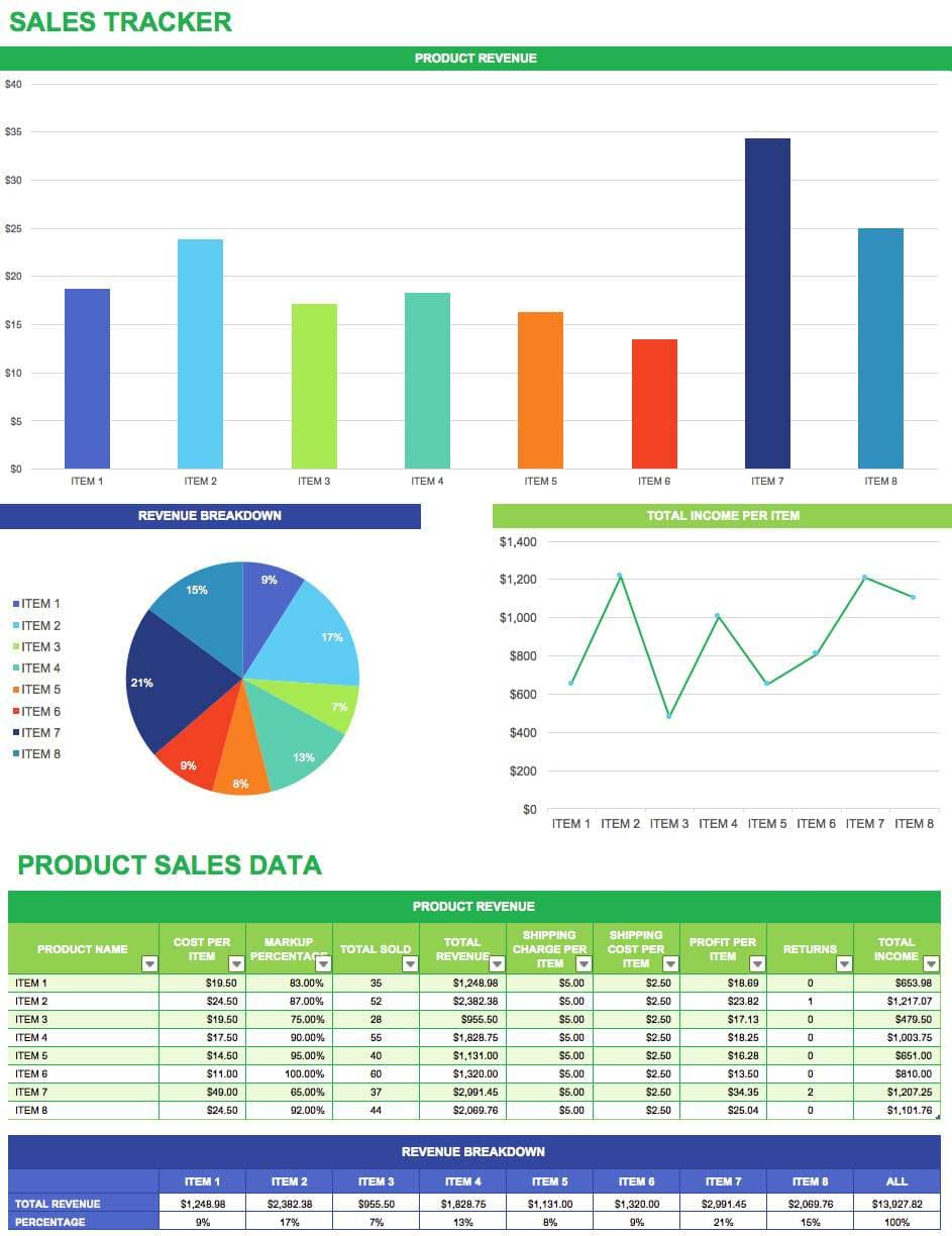 KPI Report Sample Ppt And KPI Dashboard Excel Templates