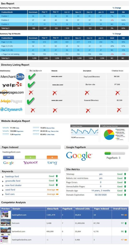 SEO Report Sample Pdf And SEO Baseline Report Sample