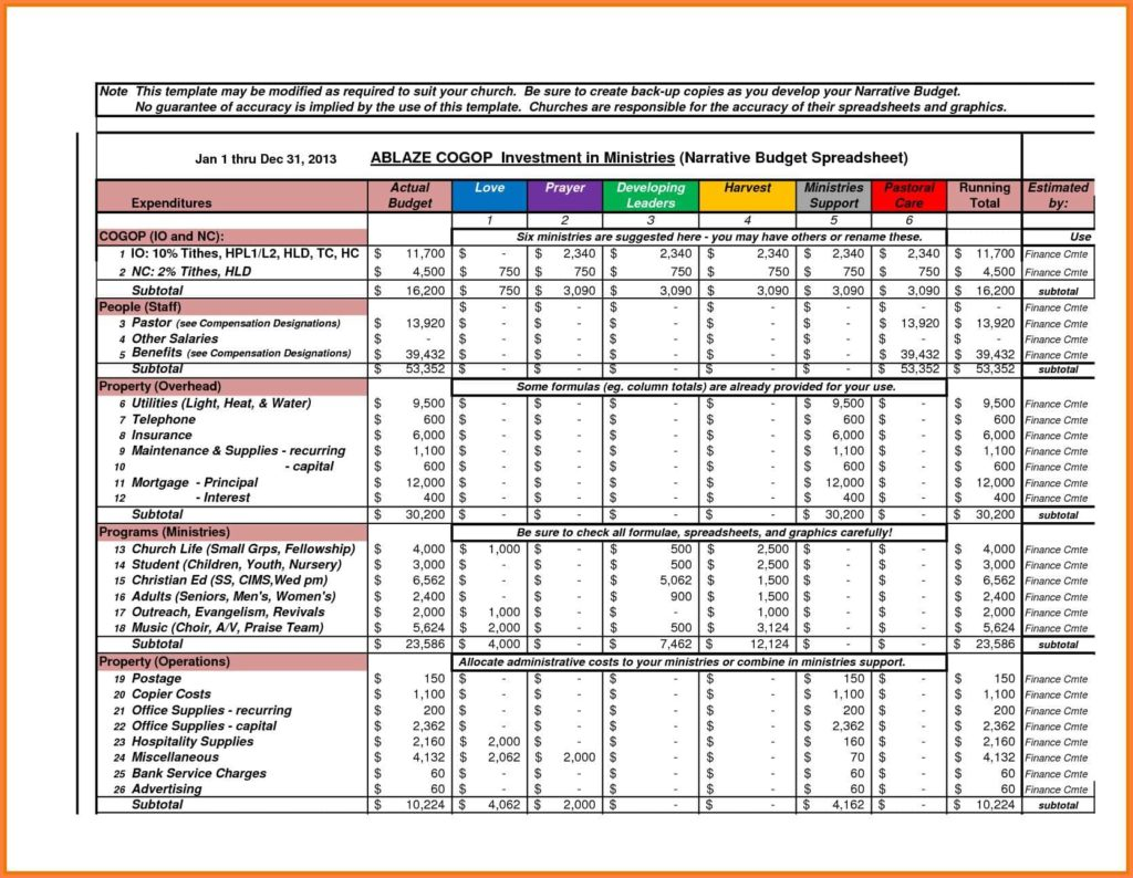 Sample Budget Spreadsheet Household And Sample Budget Worksheet Template