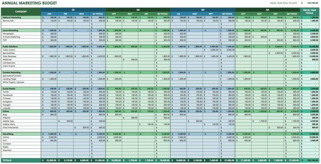 Sample Household Budget Excel And Sample Budget Spreadsheet Template