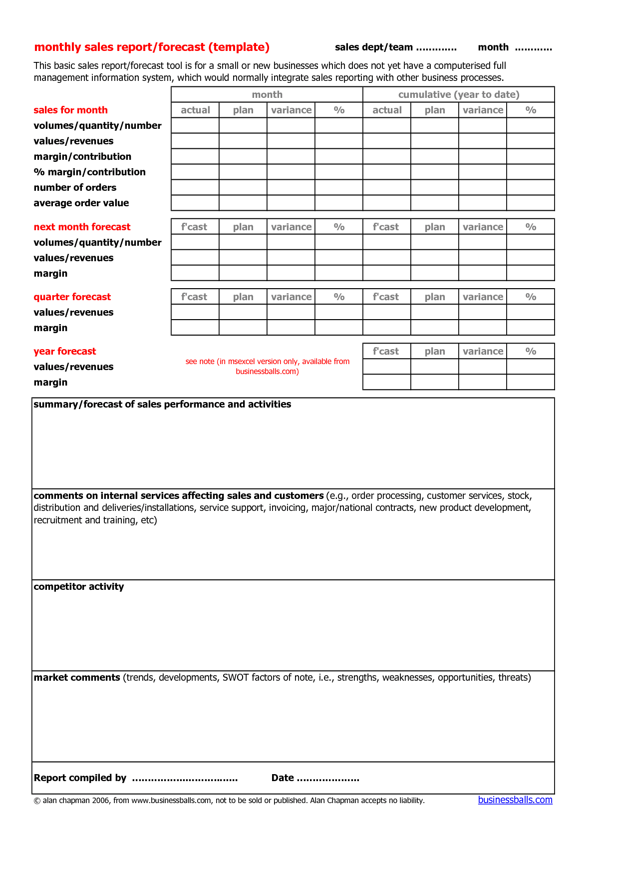 Daily Sales Report Format Excel Free Download And Daily Sales Report Format For Sales Executive