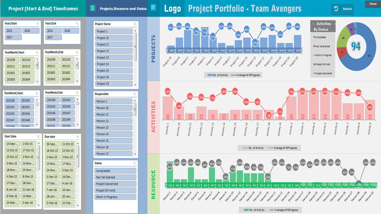 Project Status Report Template Excel And Project Status Report Template Excel Download