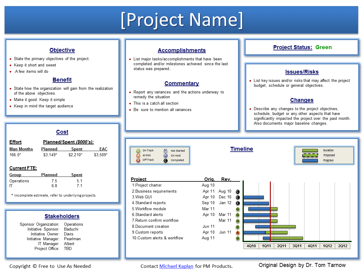 Project Status Report Template Excel Download Filetype Xls And Daily Project Status Report Template In Excel