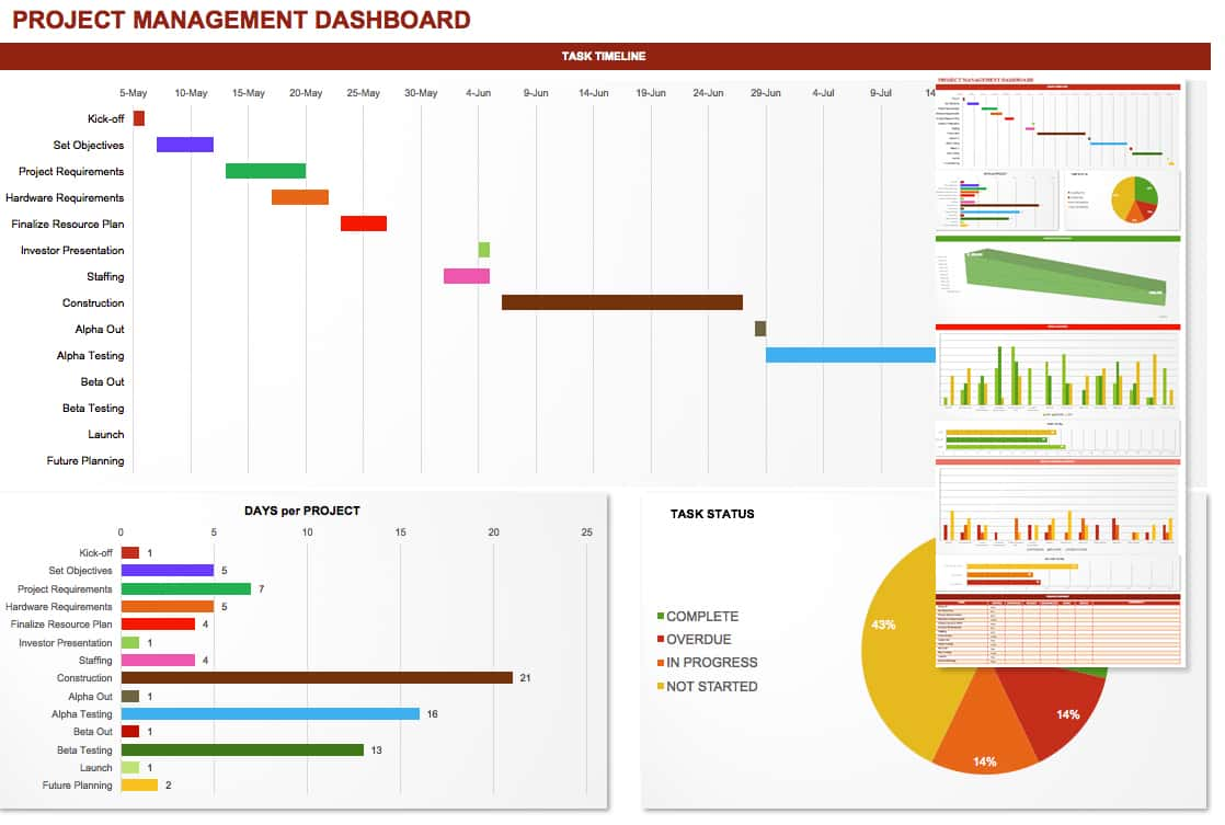 Free Construction Estimate Template Excel And Construction Project Management Progress Report