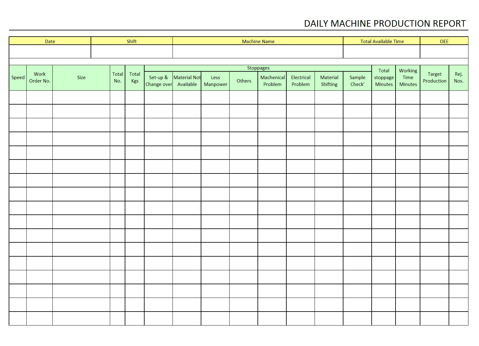 Free Download Daily Sales Report Template And Sample Of Sales Report Writing