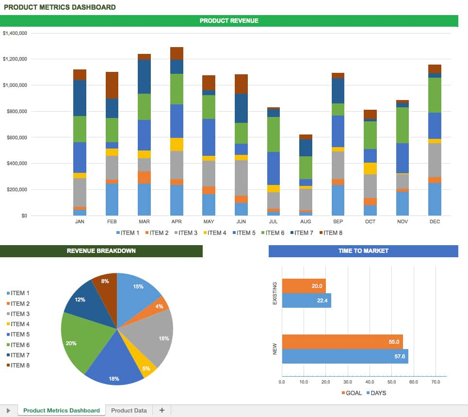 Monthly KPI Report Template Excel And KPI Matrix Template
