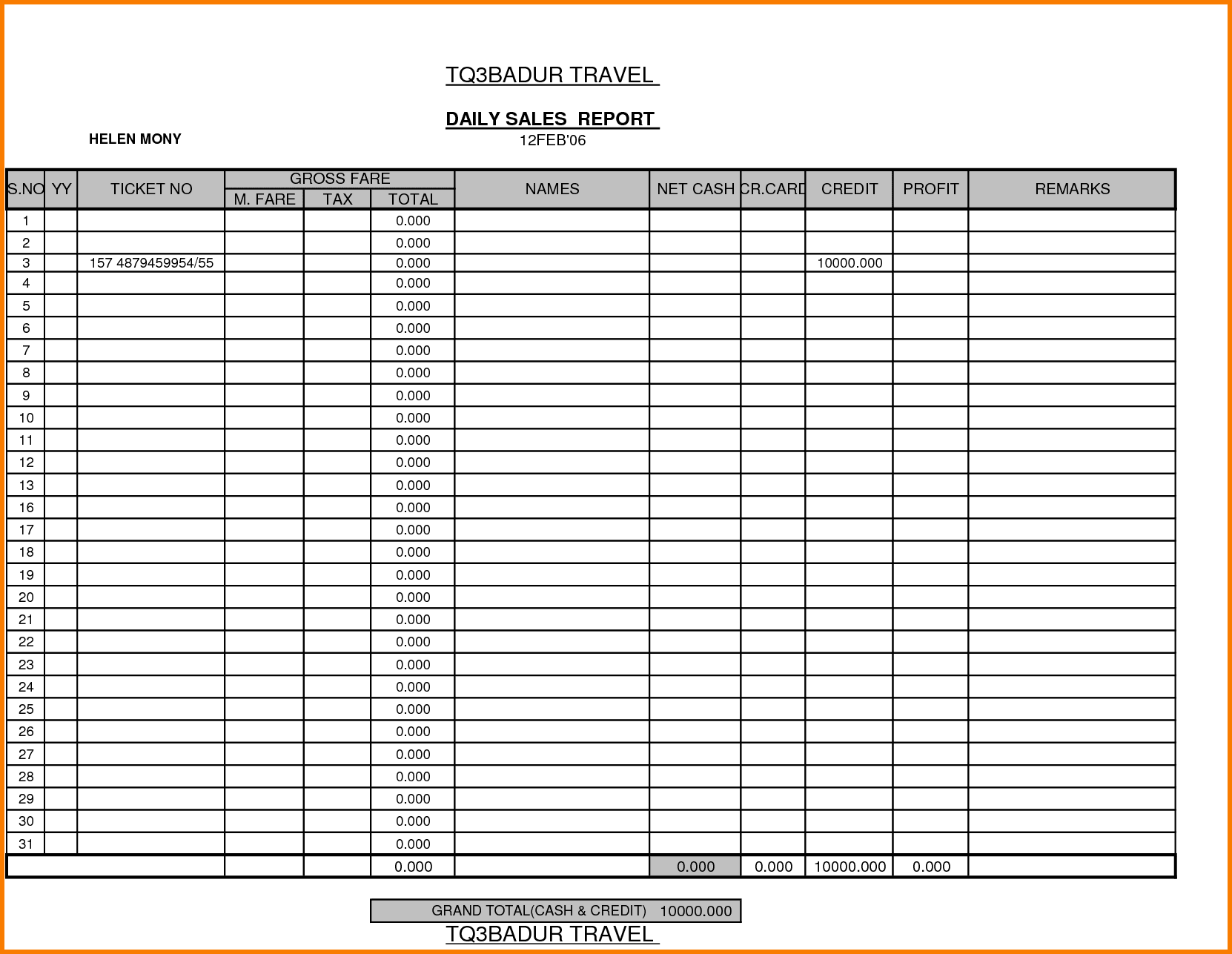Restaurant Daily Sales Report Template And Restaurant Manager Daily Report Template